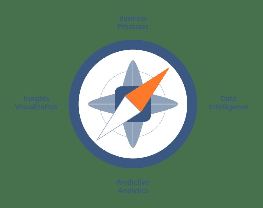 Datenkompass