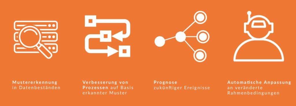 4 Kernbereiche für Machine Learning