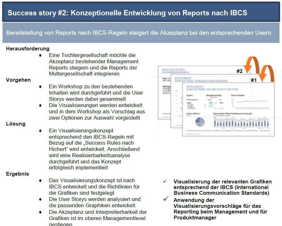 Anforderungen in Data-Science-Projekten Success Story 2
