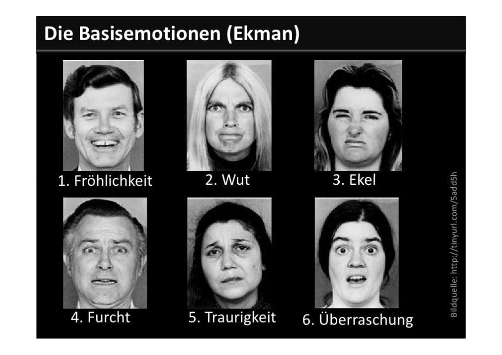 Die Basisemotionen sind nach Paul Ekman weltweit einheitlich codiert. Jeder Mensch versteht sie intuitiv und drückt sie auf die gleiche Weise aus.