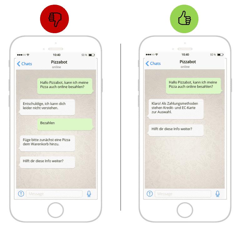 Chatbots, die zu spröde Antworten geben, werden von Nutzern nicht so angenommen wie Chatbots mit einer Prise Humor und Natürlichkeit.
