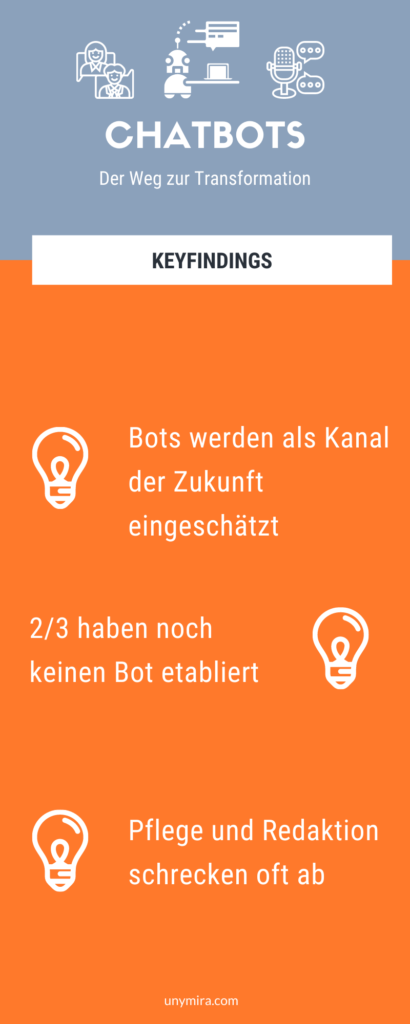 Chatbots-Facts