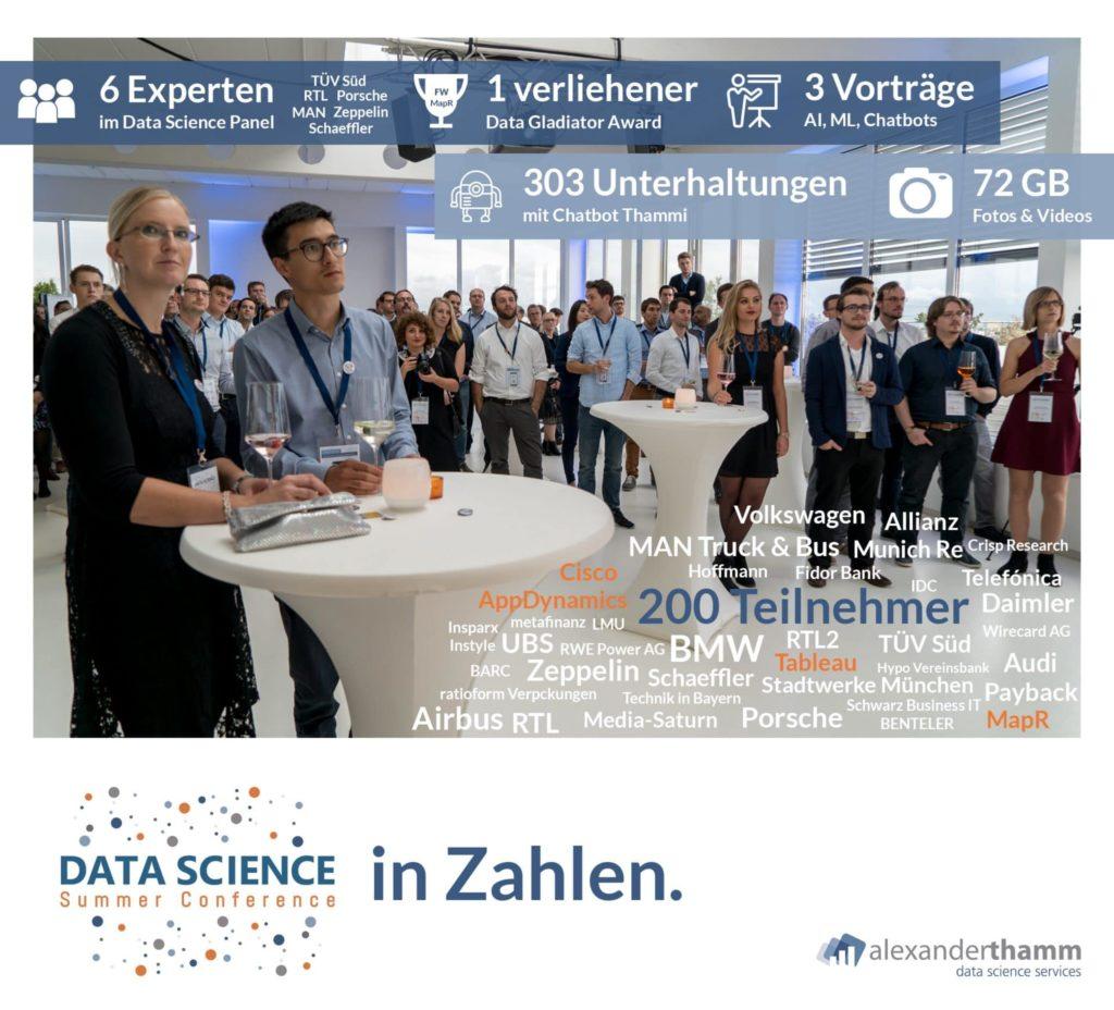 Infografik zur Data Science Summer Conference 2017