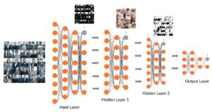 Gesichtserkennung (image recognition) mit Hidden Layers