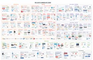 Big Data Landscape 2018