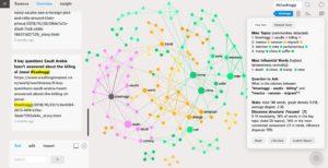 """Beschreibung: Mit dem Text-Mining-Tool """"InfraNodus"""" lassen sich beliebige Textdaten analysieren und visualisieren – hier am Beispiel von aktuellen Nachrichten. (Quelle: https://infranodus.com/)"""