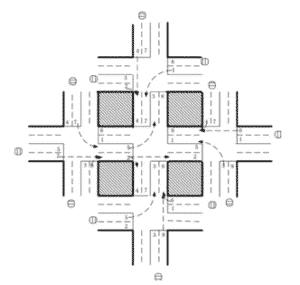 Simulationsumgebung am Beipiel eines Verkehrsleitsystems