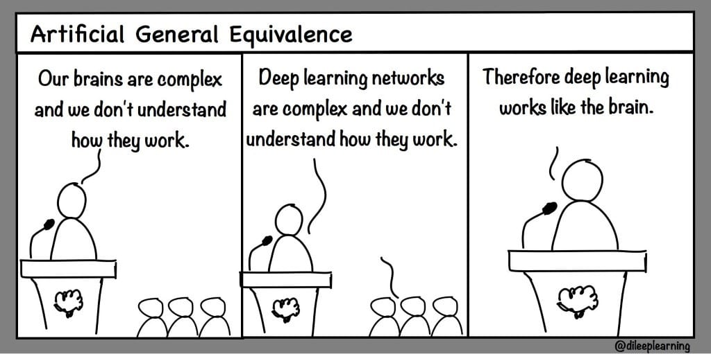 artificial-general-equivalence